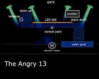 Stage scheme
